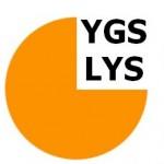 Ygs Lys Puan hesaplama 2013